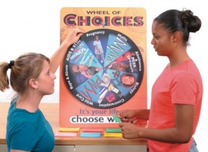 Wheel Of Choices