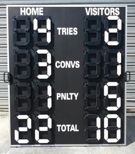 Scoreboard Rugby Standard